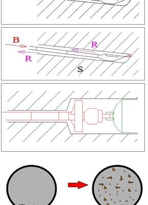 horizontaal gestuurde boringen schema